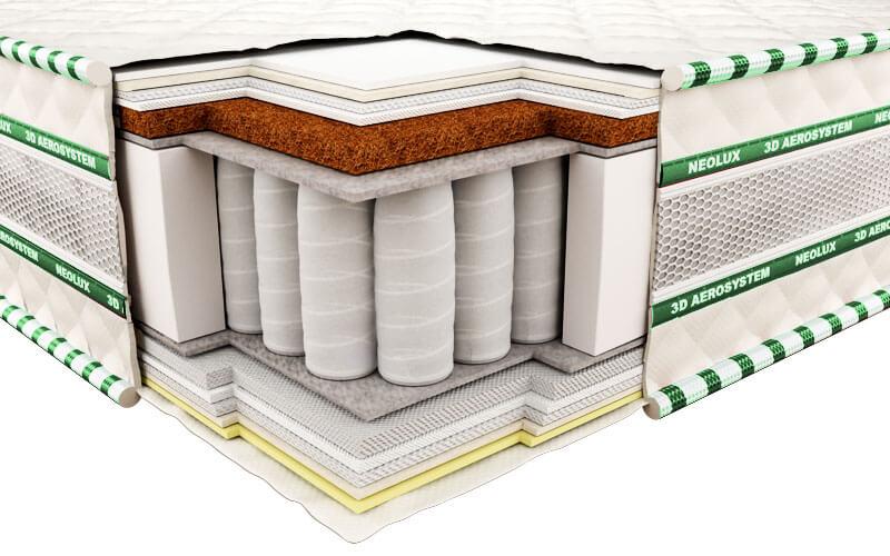 Materac MAGNAT ULTRA-KOKOS 3D