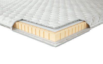 materac nawierzchniowy na poprawę komfortu snu