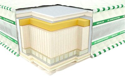 lateksowy materac idealny dla kręgosłupa