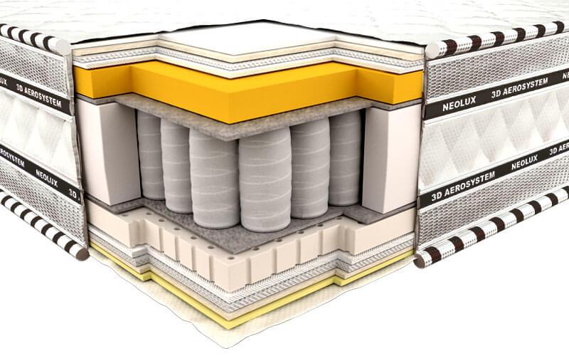 Materac lateksowy imperial memory 3D