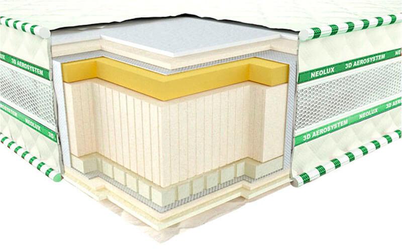 Materac do łóżka neoflex areo 3D