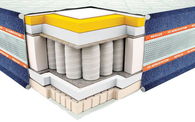 Materac do łóżka texas 3D w wersji z przekrojem