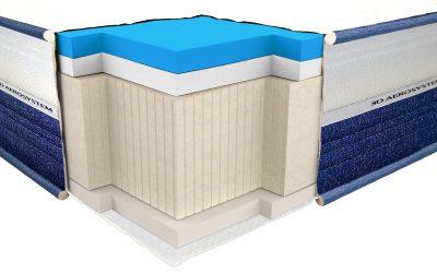 Materac VISCOGEL DUAL COMFORT